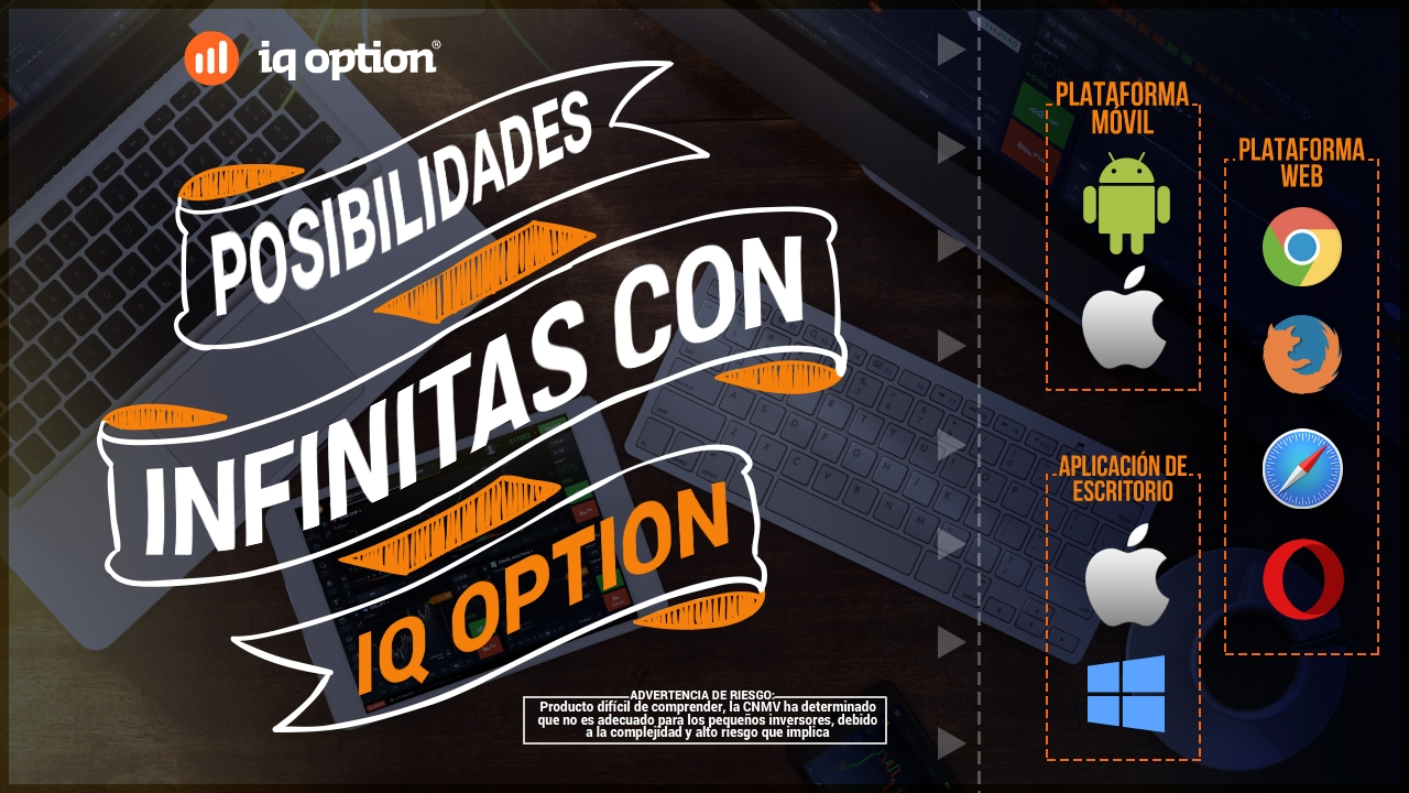 ativos financieros iqoption